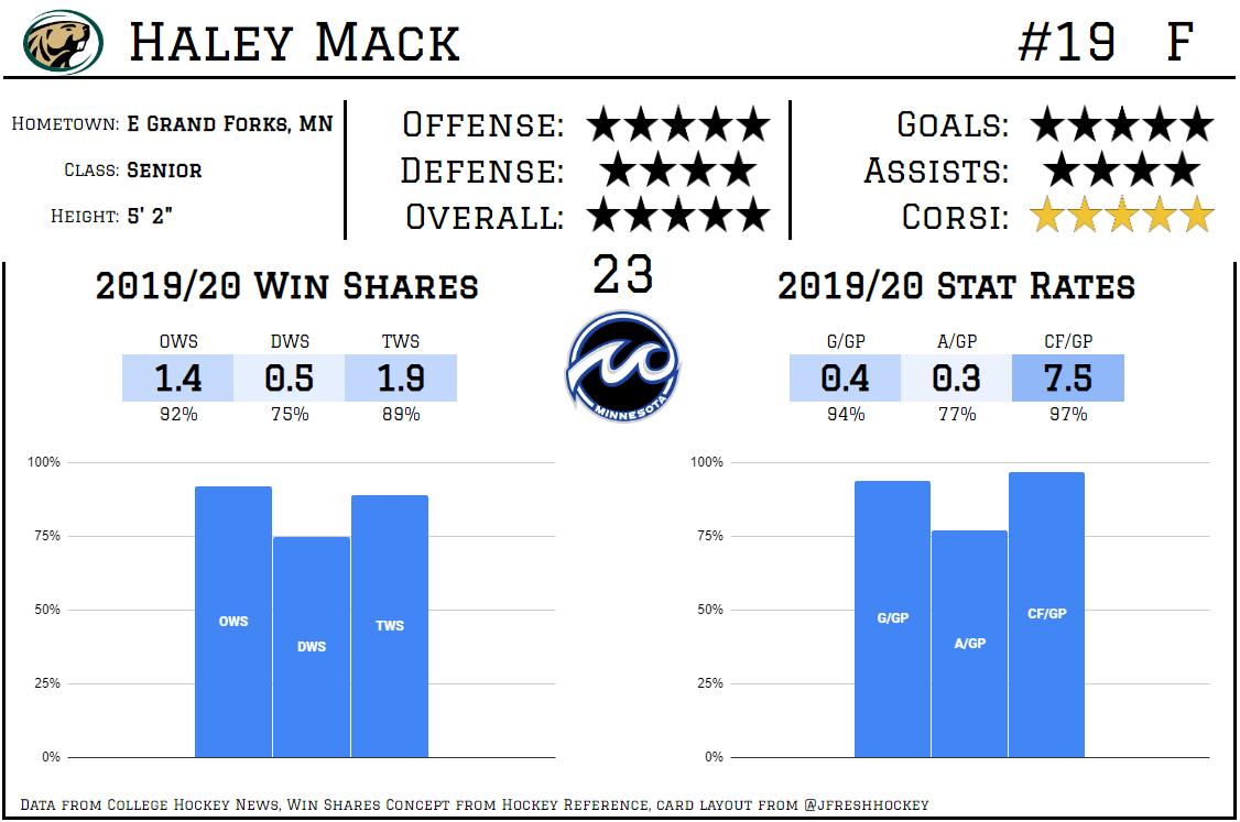 Haley Mack