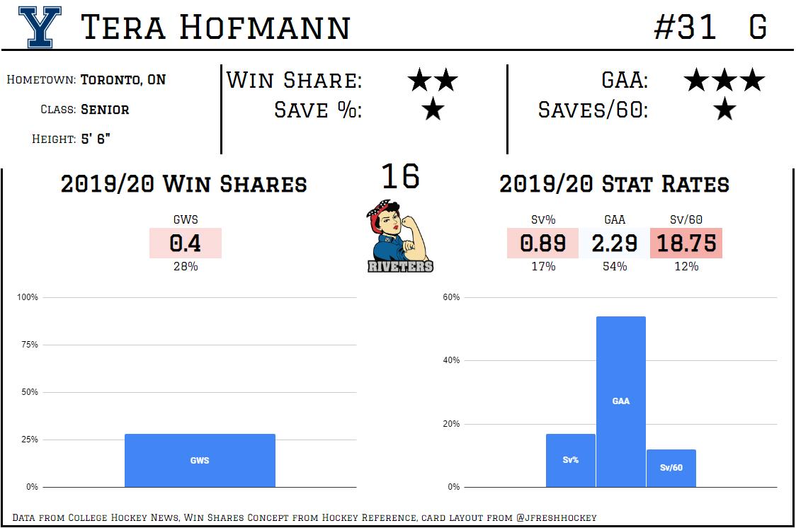 Tera Hoffman